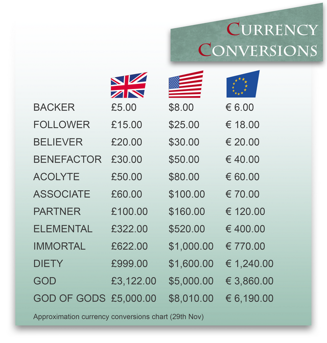 Uk forex currency calculator