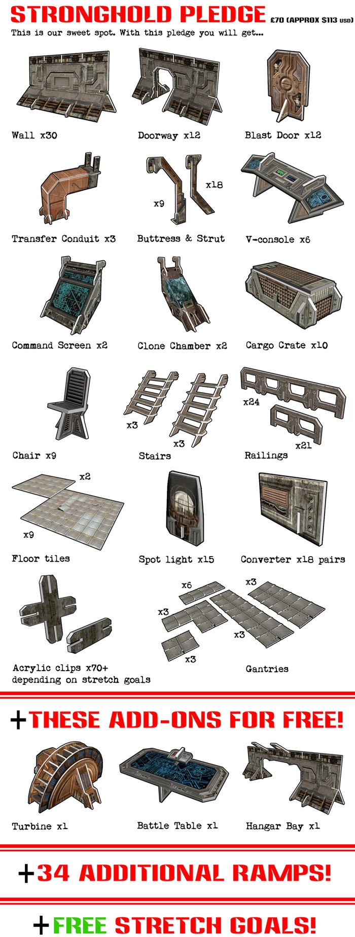 Kickstarter: Battle Systems™ Sci-fi Modular Terrain 24f72659f4173d122dd32b5e404141e0_large