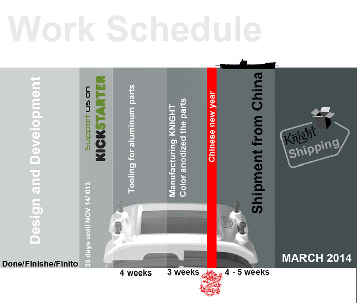 Production plan schedule. You will be receiving your KNIGHT by the end of March 2014.