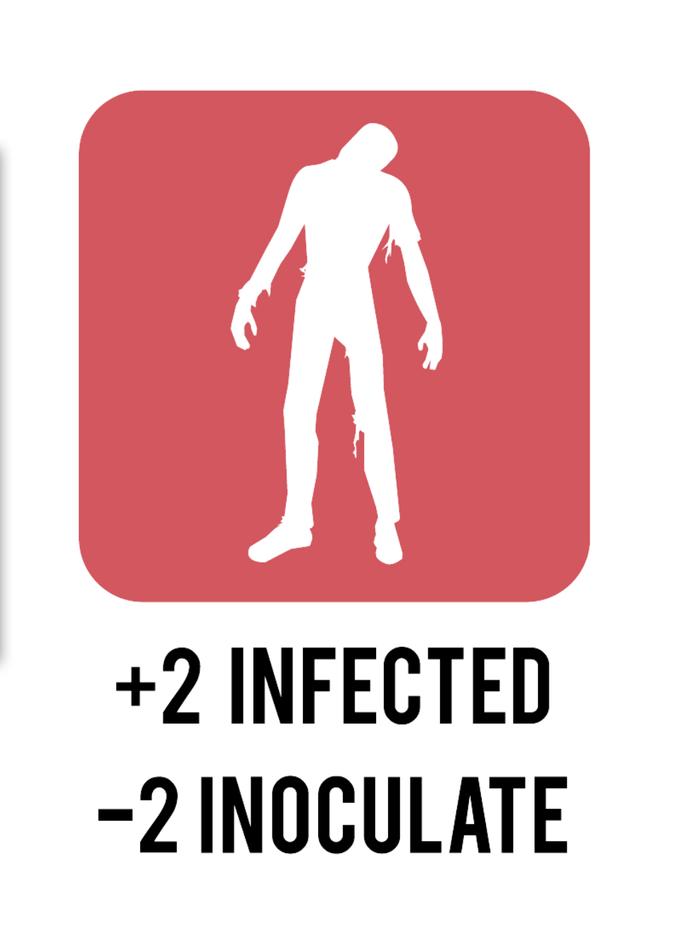 Level 2 Zombie