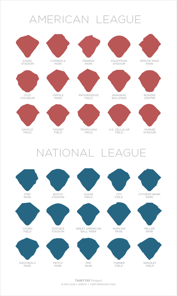Details: All 30 MLB parks are illustrated to scale and displayed alphabetically by league.