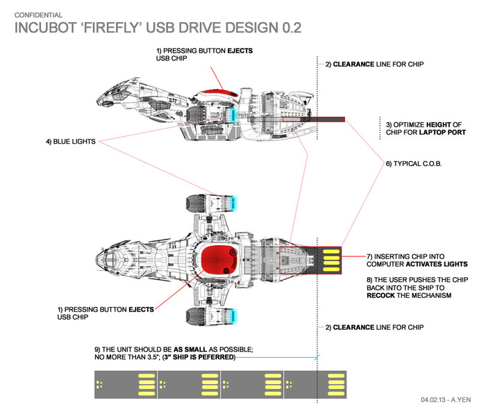 CAD wire-render of side and top of Firefly Serenity