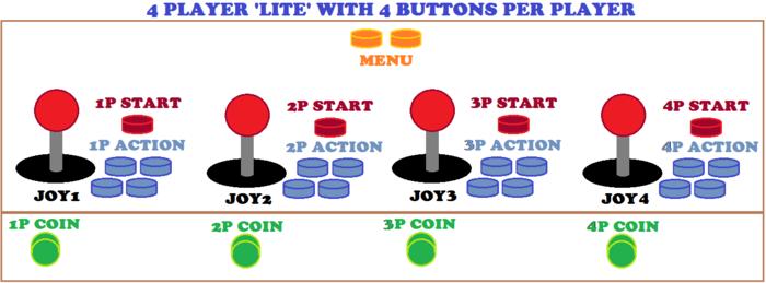 4P 'Lite' Setup Example 1