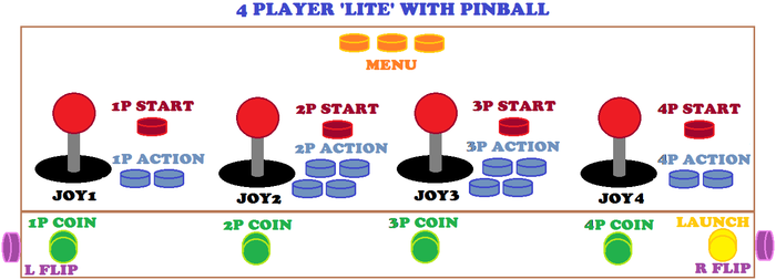 4P 'Lite' Setup Example 2 with Pinball