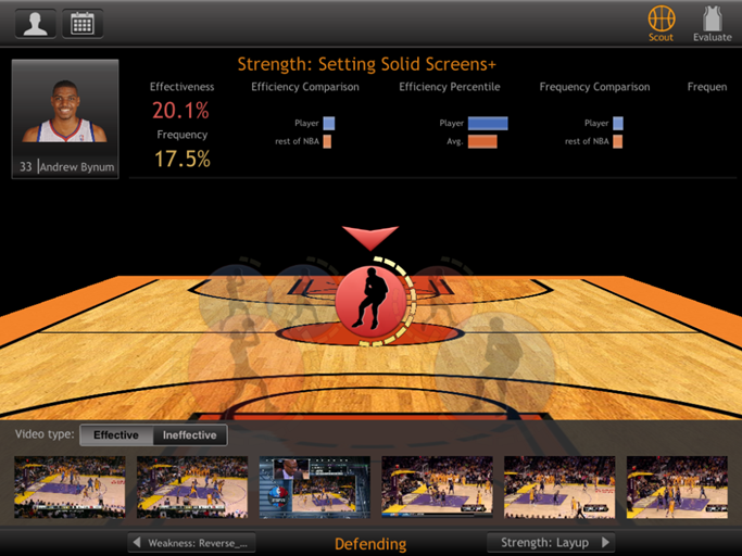 """Scout"" on the Vantage Basketball iPad app *Note that Vantage Sports is in no way affiliated with the NBA and therefore only limited video clips for each stat will be available in accordance with fair-use guidelines."
