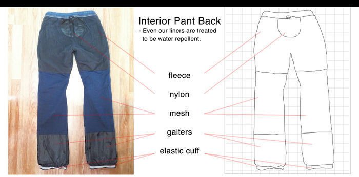 MI Classic Rock Pant interior back