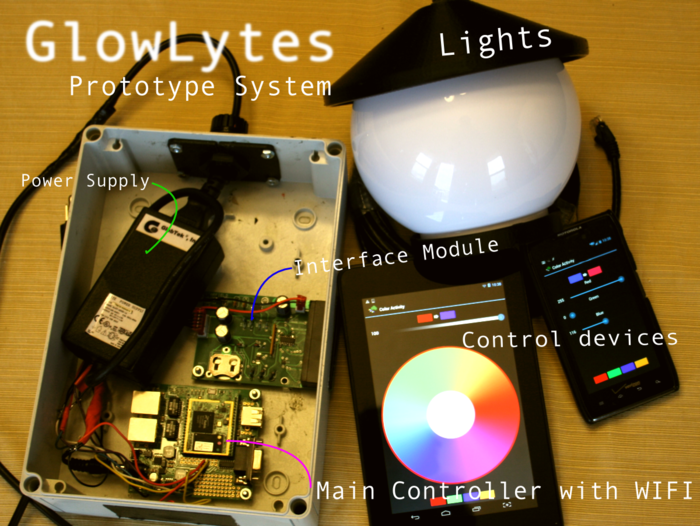 GlowLytes System Prototype