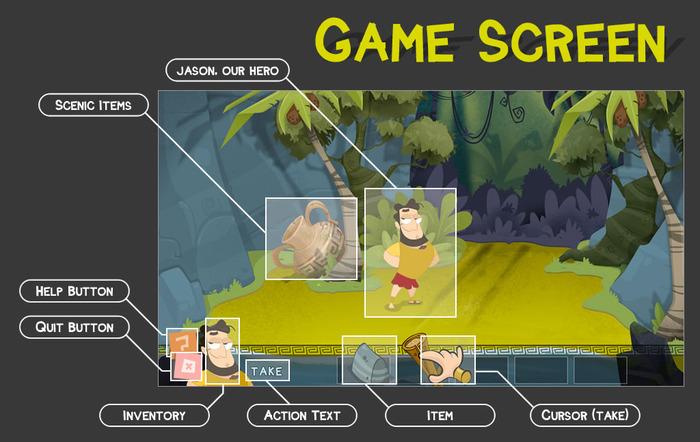 Navigating the game screen