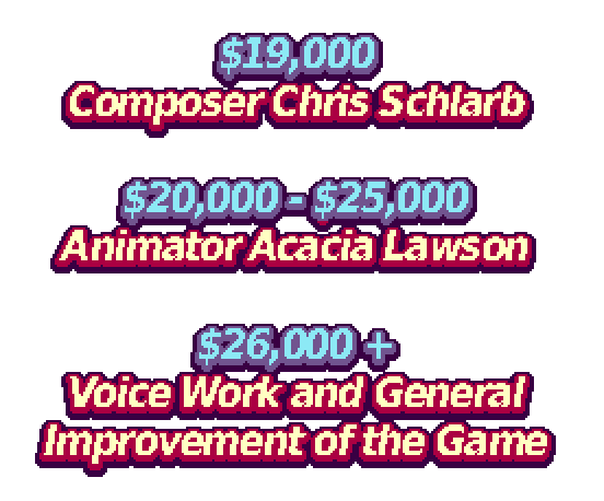 Next Stretch Goal - Animation work by Acacia Lawson!