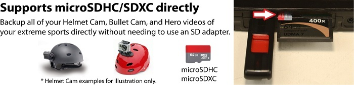 Backup microSDHC/XC cards from your Hemlet Cam without hassel