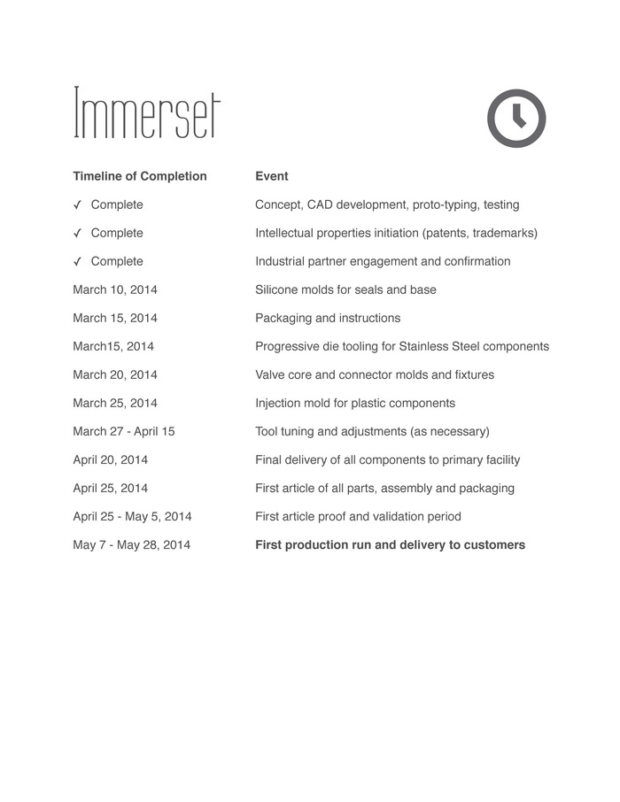 Immerset Production Schedule