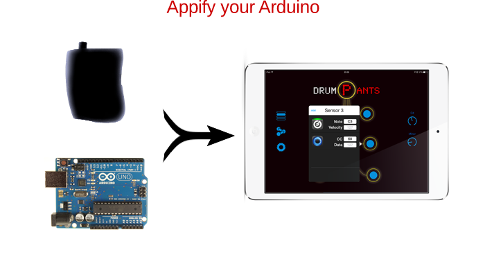 Access your Arduino and DrumPants from ANY website with our Javascript API! Works in most modern browsers, no plugins required!