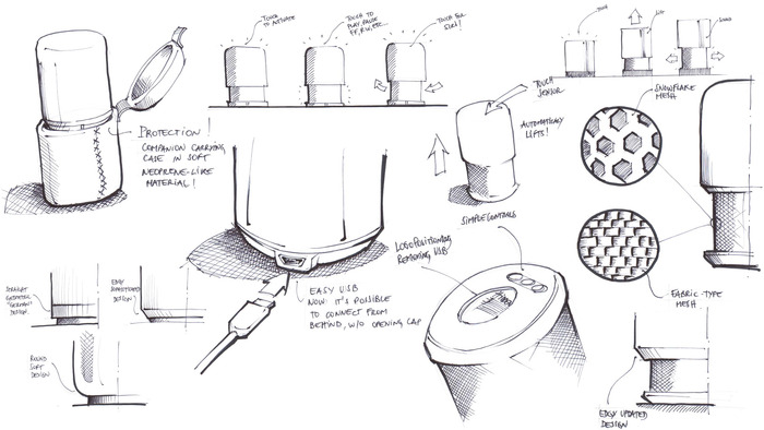 Some of our initial sketches
