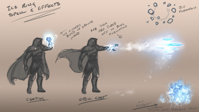 Level up your character and get cool powers, like the Ice Ring!