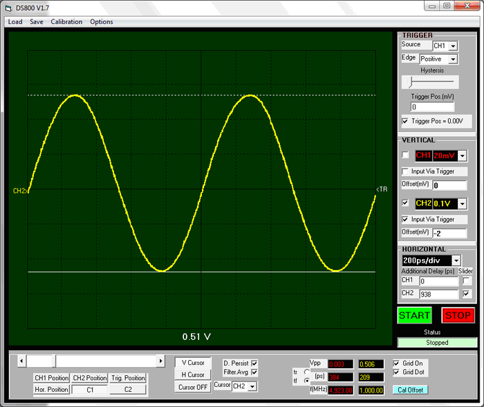 1 GHz 0.5V pp sine sourced from low noise SAW oscillator
