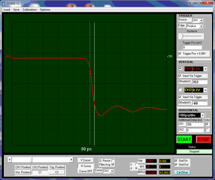 30 ps 0.7 Vpp edge