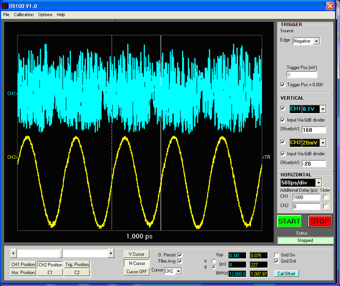 DS100 can not reconstruct signal in syhronouse data trasmision systems, if scope is triggered on clock