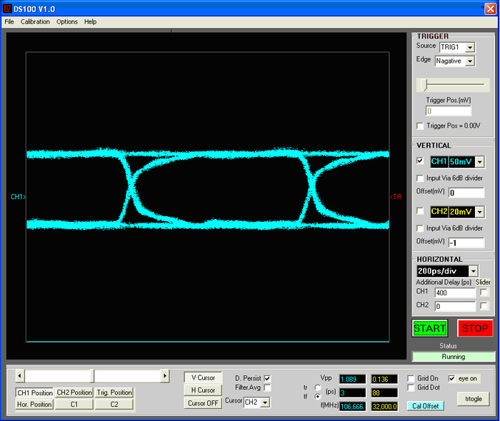 eye diagram wit 1Gb/s PRBS, using both channels for sampling