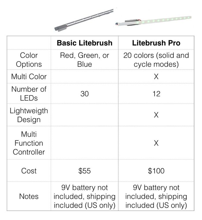 Basic Litebrush and Litebrush Pro