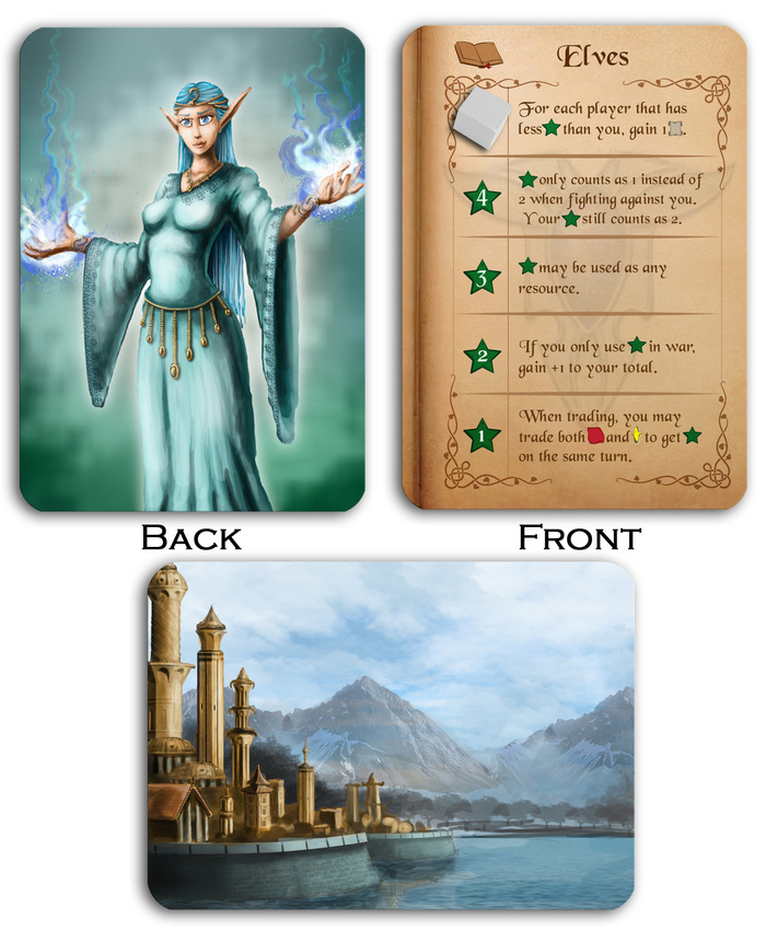 The Elven Player is currently benefiting from all the Magic Levels.