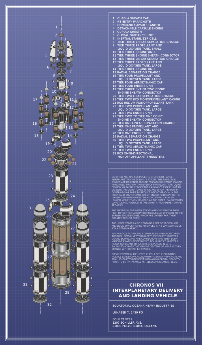 Chronos Vll Interplanetary delivery vehicle schematics