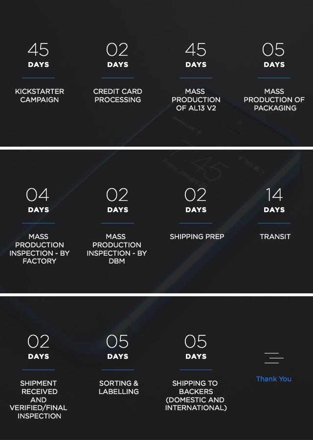 Al13 v2 Production Timeline