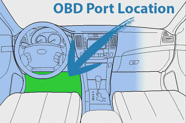 The OBD port is standard on all 1996 and newer vehicles sold in the USA. Manufacturers typically locate the OBD port in the area below the dash, as shown.