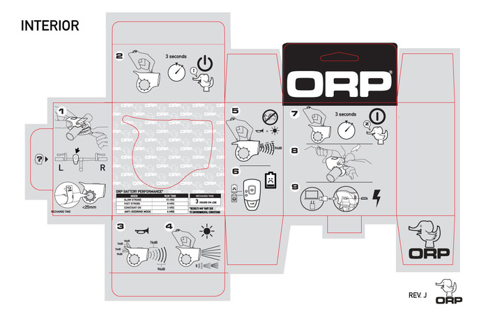 Fig. 1 Orp instructions, flat.