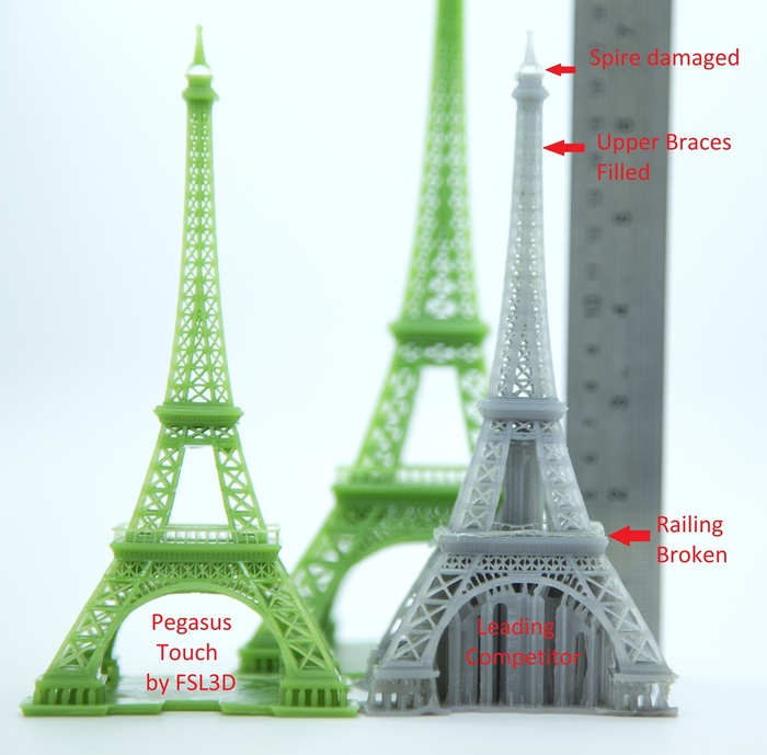 120.9mm Tall Eiffel Comparison