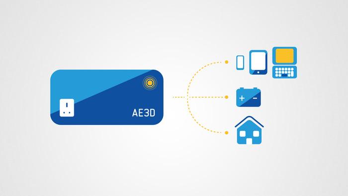 Do AirEnergy3D możesz podłączyć małe urządzenia elektryczne lub ładować baterie