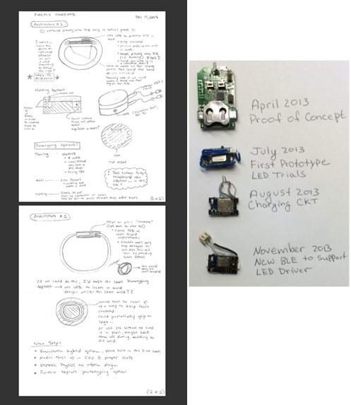 Initial concept drawings and progression of our prototypes.