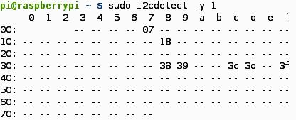 I2C address map of module (here I2C 1 bus)