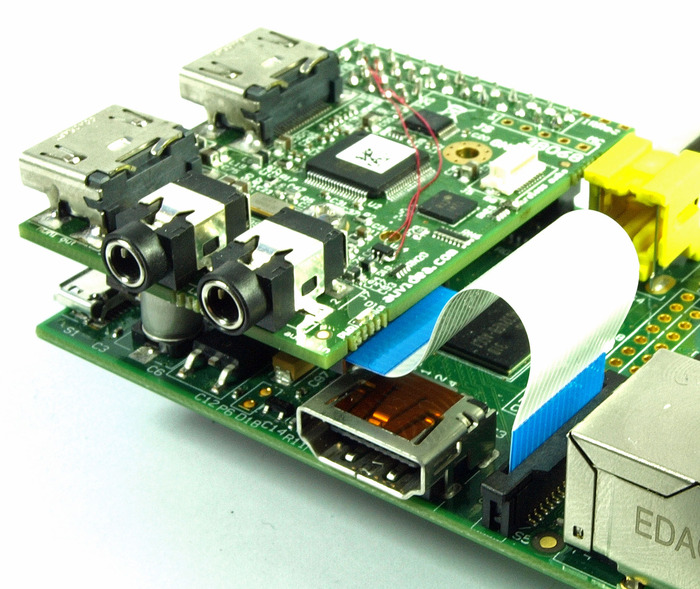 The FPC cable connection to the Raspberry Pi