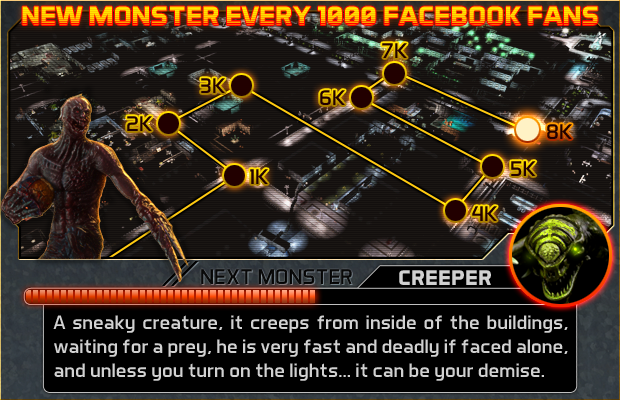 We will be adding a new monster to the game every 1000 new Facebook fans we manage to gather during the Kickstarter campaign