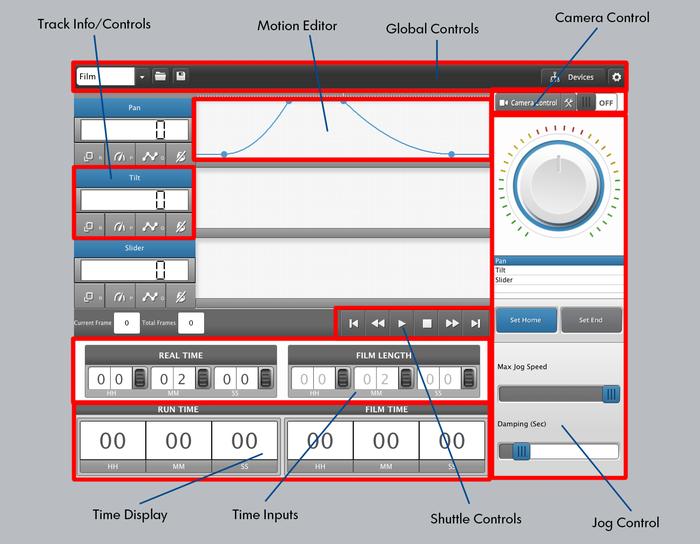 Graffik: Advanced motion control application for the NMX
