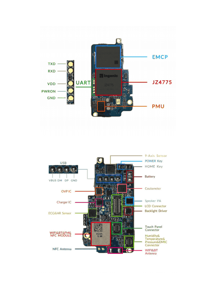Final board design with all the required sensors packed. Excluding the power management unit.