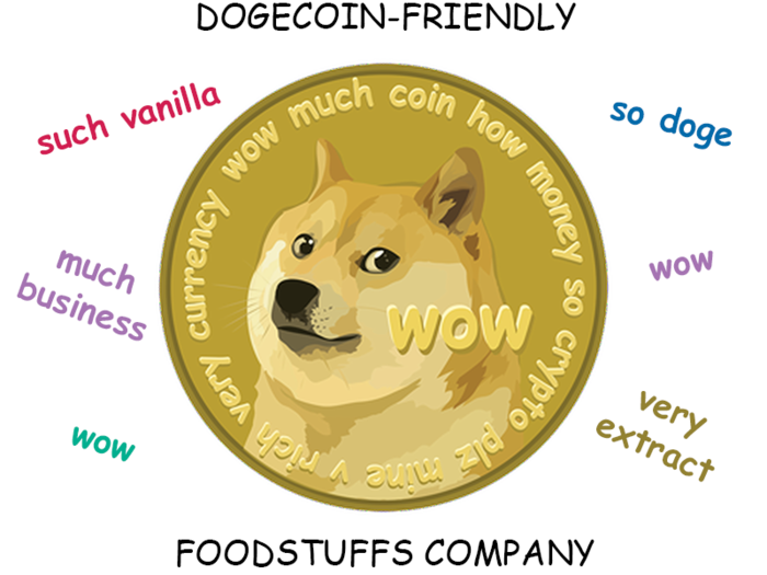 Did I mention I'll be accepting Dogecoin from Day 1 after launch?