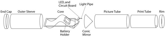 SlideOScope Exploded View