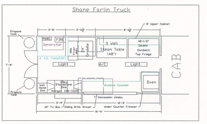 Truck Layout Kitchen Plans