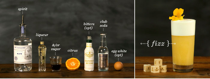 Click here to see more of the drink recipes we've created with Mixology Dice.