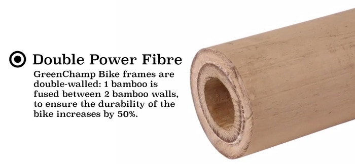 2nd In-house technology: Double Power Fibre