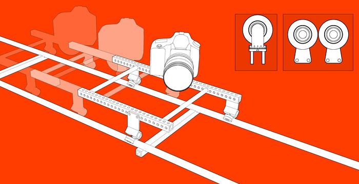 Free-Rail Kit