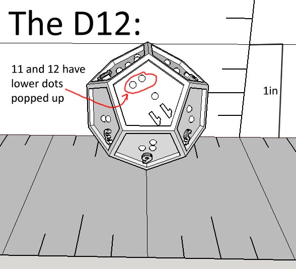 The D12