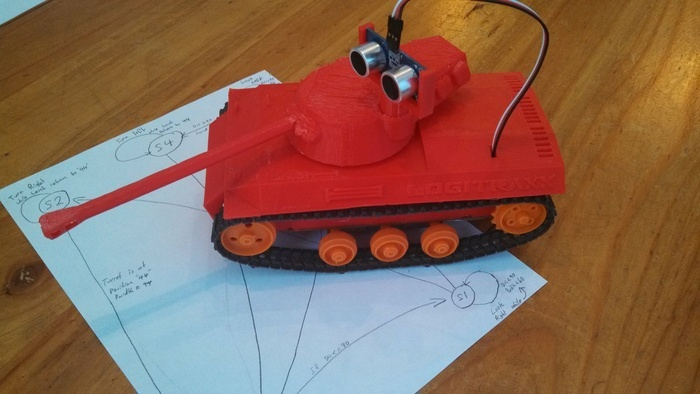 """An FPGA + 3D Printer = Lots of Fun. The Logitank with sonic sensor is shown above. Below is a diagram of the state-machine (FSM) decision logic that operates in its FPGA brain. You do not need any software for a system to be """"smart""""."""