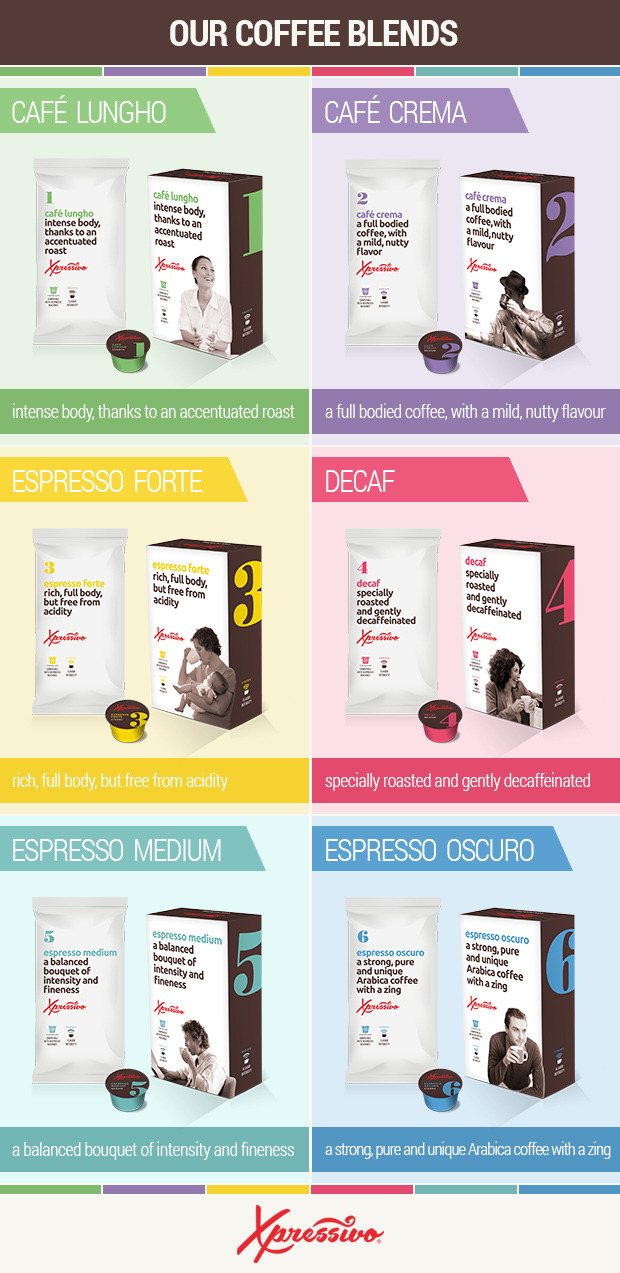 Introducing our first SIX blends of mouth-watering coffee capsules.