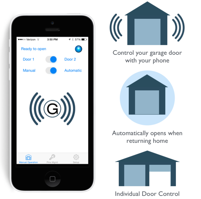 Garage Beacon Turn Your Phone Into A Door Remote