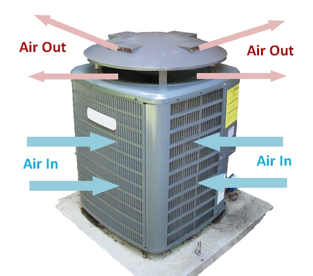 Heat Pump Canopy : Ac shield protective cover for air conditioner heat