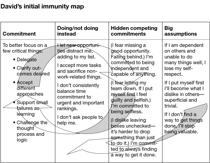 Immunity Concept Map.Images Of Immunity Concept Map Sample Rock Cafe