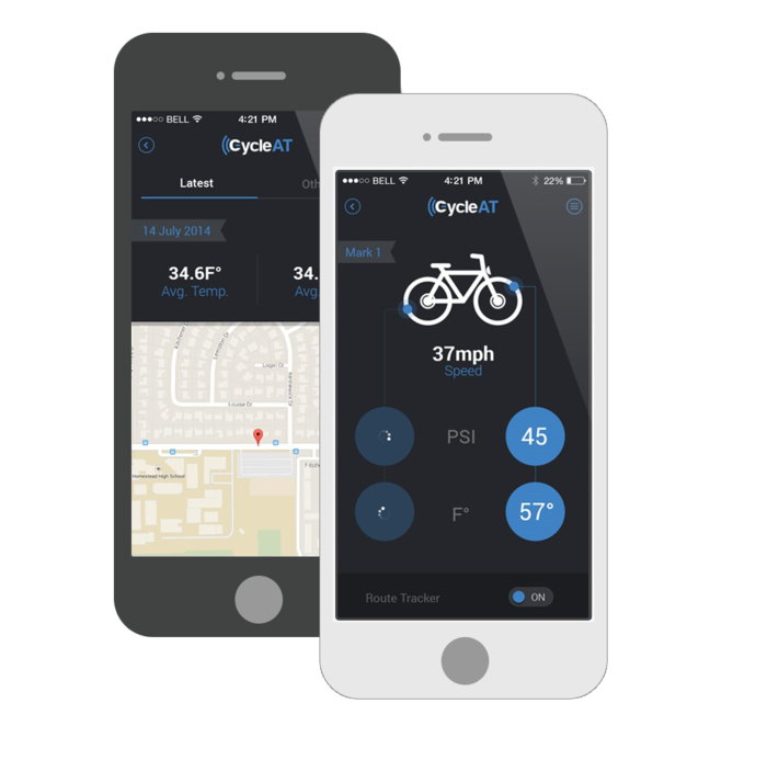 CycleAT smartphone app