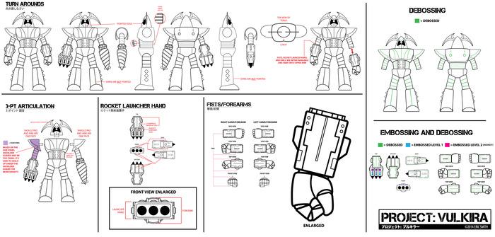 Spec sheet for sculptor(s)